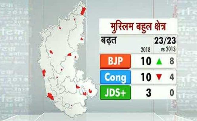 karnataka polls
