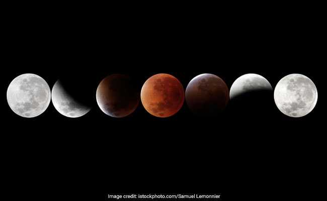 Total Eclipse of the Moon on 27 July 2018