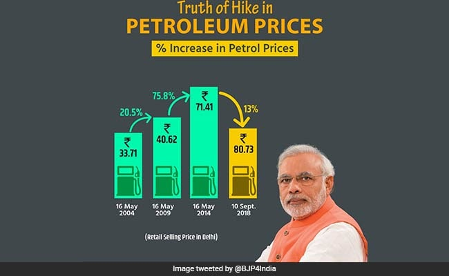BJP's 'Truth Of Fuel Hike' Post Is Twitter Gold For Congress