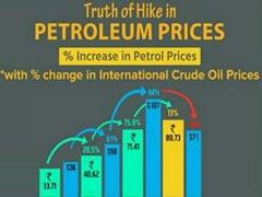 तेल की कीमतों को लेकर सोशल मीडिया पर कांग्रेस-बीजेपी की जंग, ट्रोल होने के बाद BJP ने दी ये सफाई