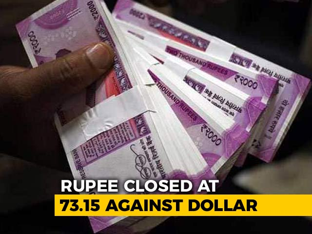Video : Rupee Closes At 3-Week High Of 73.16 Against Dollar