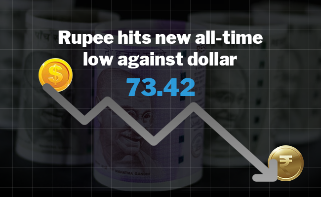 Rupee Hits Lifetime Low Of 73.42 Against Dollar: 10 Things To Know