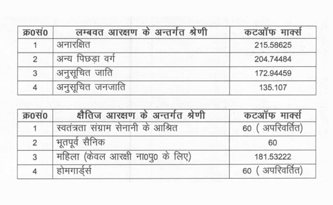 UP Police Constable,  UP Police Recruitment 2018, UP Police Cut-Off, UP Police Constable Cut-Off