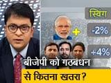 Video : सिंपल समाचार : क्या सपा-बसपा का साथ बीजेपी को देगा मात?