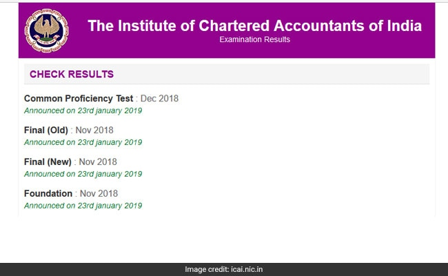 ICAI CA Results Announced @ Icai.org Websites; Here's How To Check