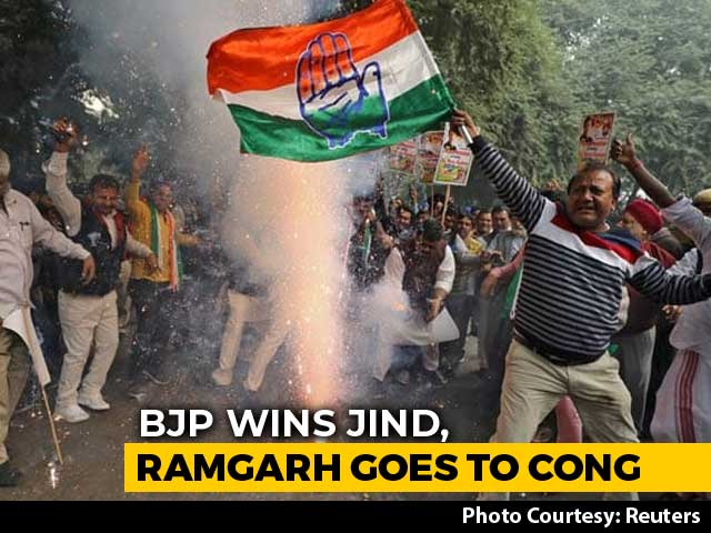 Video : Congress@100 In Rajasthan After Win, BJP Wins In Haryana Seat