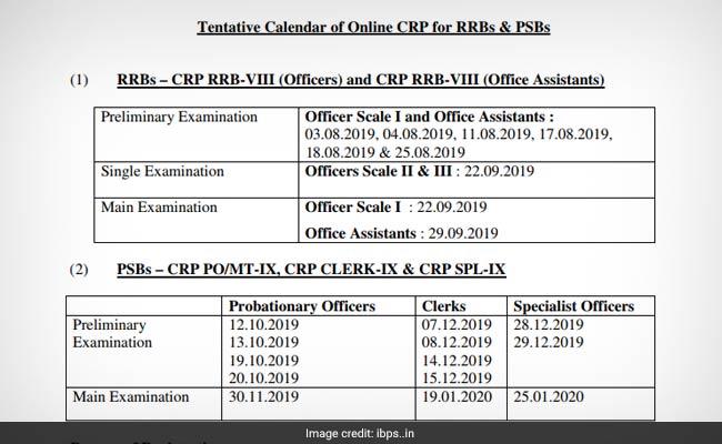 IBPS Calendar 2019, IBPS 2019, IBPS Calendar, IBPS Date, IBPS PO, IBPS SO 2019, IBPS Clerks 2019