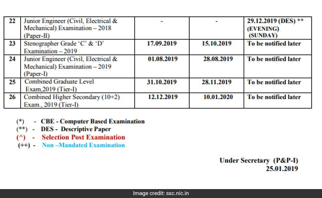 JE Paper 2, Stenographer 2019, CGL 2019 notification, CGL 2018 notification, CGL 2018, CGL 2018 date, SSC Calendar, SSC Calendar 2019, ssc.nic.in