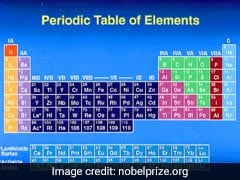 UNESCO To Launch International Year Of The Periodic Table Of Chemical Elements