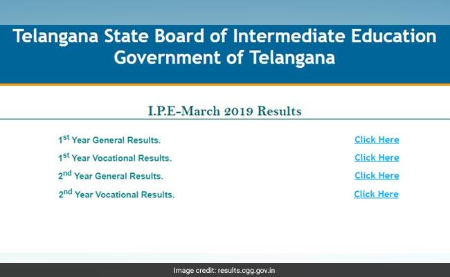 ts intre result, ts inter result 2019, ts intermediate result, ts intermediate result 2019