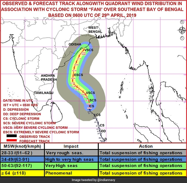 तबाही मचा सकता है चक्रवात 'फानी', तीन राज्यों में दिखेगा 'जल का कहर', ओडिशा के 11 जिलों से हटी आचार संहिता, 10 बड़ी बातें