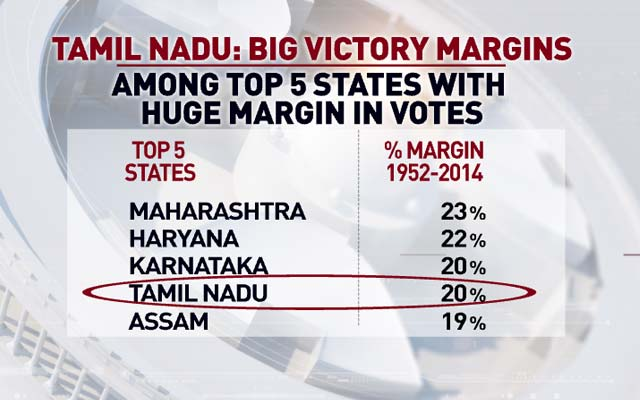 Who Will Fill Tamil Nadu's Political Vacuum? Watch Prannoy Roy's