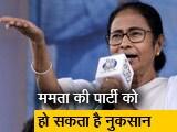 Video : West Bengal Exit Poll Results 2019: बंगाल में बीजेपी को मिल सकती हैं 10 से ज्यादा सीटें