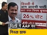 Video : दिल्ली में साल दर साल घटता गया AAP का वोट शेयर