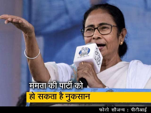 Videos : West Bengal Exit Poll Results 2019: बंगाल में बीजेपी को मिल सकती हैं 10 से ज्यादा सीटें