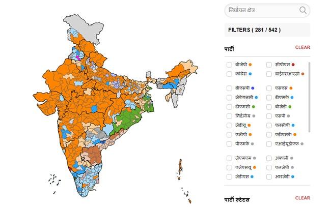 Lok Sabha Election Results 2019: दूसरी बार किसी गैर-कांग्रेसी पार्टी की बनेगी पूर्ण बहुमत वाली सरकार, जश्न में जुटी बीजेपी