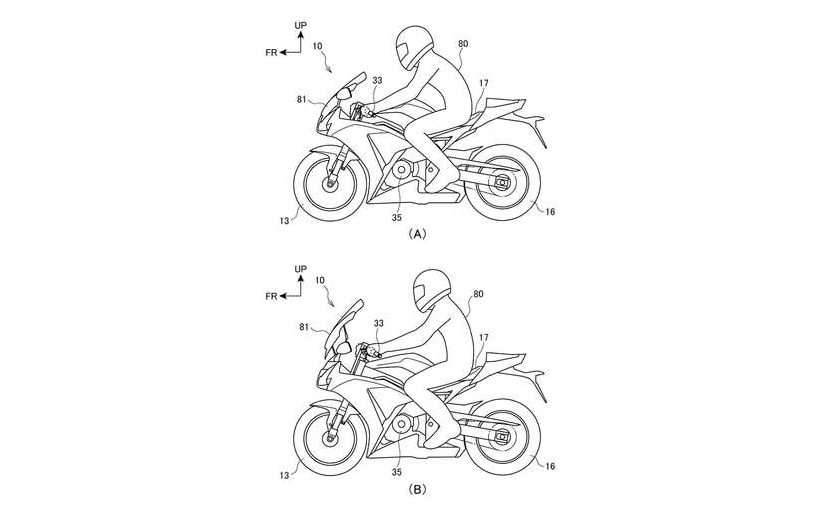 Honda has filed patents for a new variable riding position technology