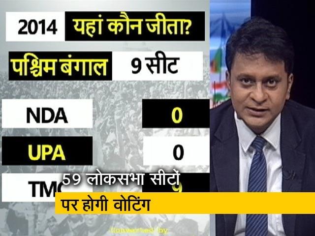 Videos : सिंपल समाचार: लोकसभा चुनाव 2019 की आखिरी चुनौती