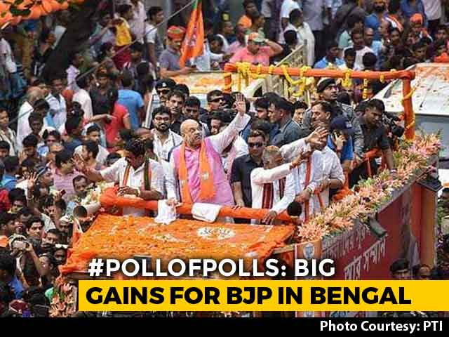 Video : BJP Moves To Double Digits - Up From 2 - In Bengal: Poll Of Polls