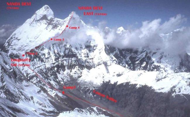 नंदा देवी पर पर्वतारोहण करने गए आठ लापता पर्वतारोहियों में से पांच का मिला शव, अन्य तीन की तलाश तेज