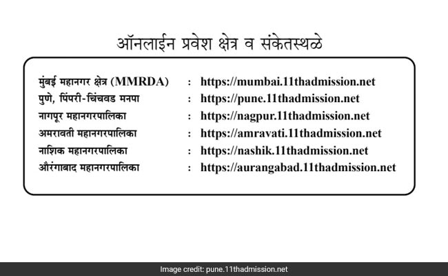 FYJC Admission 2019: Maharashtra First Year Junior College Admission