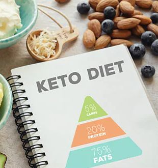 On Ketogenic Diet? Say No To Carbs On Cheat Days!