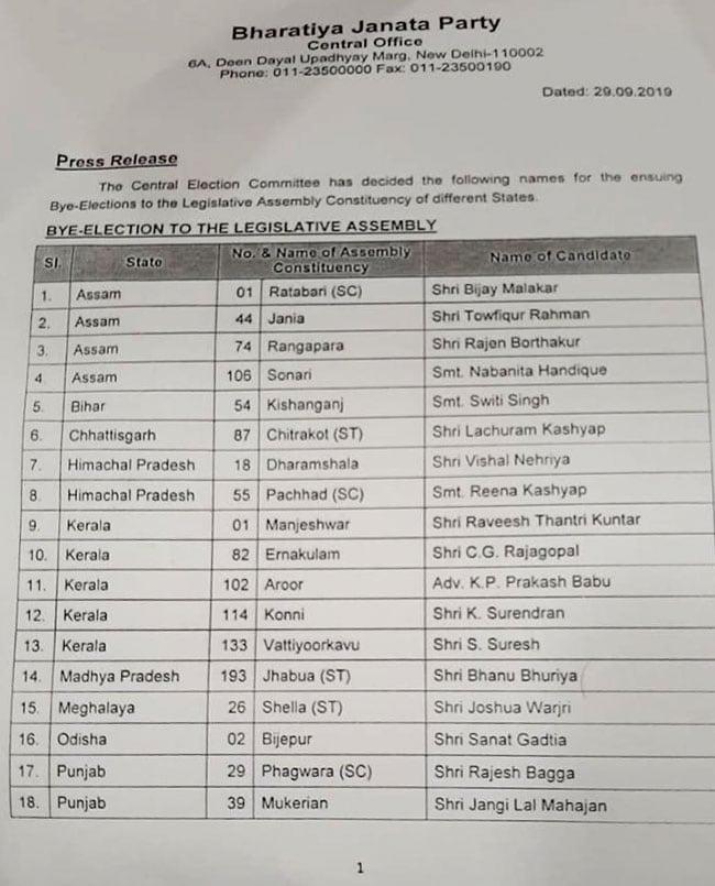 यूपी समेत 17 राज्यों में होने वाले विधानसभा उपचुनाव के लिए BJP ने जारी की 32 प्रत्याशियों की सूची