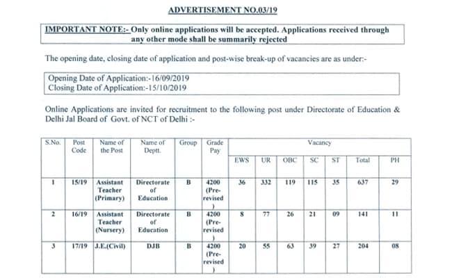 dsssb, dsssb online, dsssbonline.nic.in, dsssb recruitment, delhi government jobs