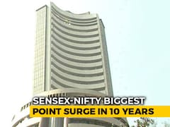 Video: Sensex Jumps 1,950 Points, Nifty Tops 11,250 After Corporate Tax Cut