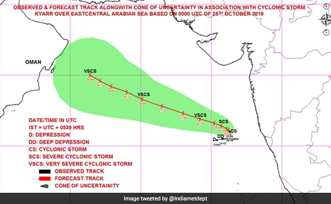 Cyclonic Storm Kyarr Intensifies In Arabian Sea, Heavy Rain Likely In Goa, Karnataka