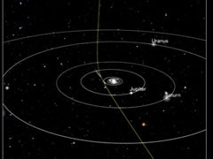 Small And Fast, Strange Alien Comet From Another Star In Solar System