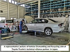 Maruti Suzuki And Toyota To Set Up Vehicle Dismantling And Recycling Unit