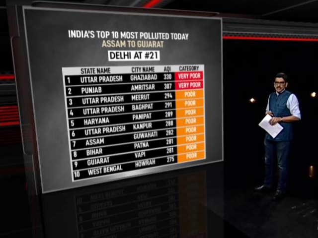 Video : Pollution Still On The Political Sidelines? Track Record Of Netas In Question
