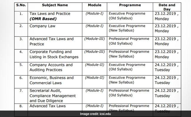 ICSI, CS exam, CS December exam