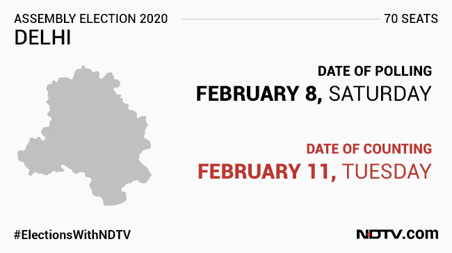 Delhi Assembly 2020 Voting Dates Schedule Voting On February 8