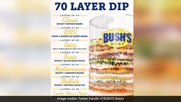 This 70-Layer Dip Makes Guinness World Record