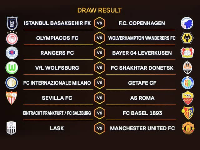 Manchester United To Play Austrias LASK In Europa League Last 16