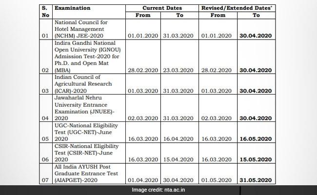 JNUEE, UGC NET, CSIR NET, jnu exam, Nta, nta.ac.in