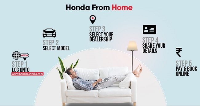 Honda will soon integrate all of its pan-India dealerships on the platform.
