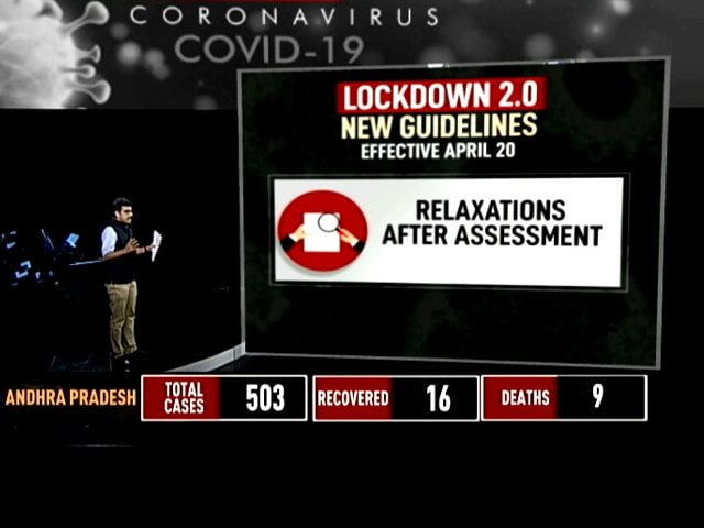 Video : Lockdown 2.0: New Guidelines