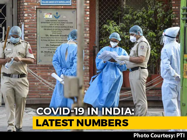 Video : Biggest 1-Day Jump Of 8,380 Coronavirus Patients Takes Total To 1.8 Lakh