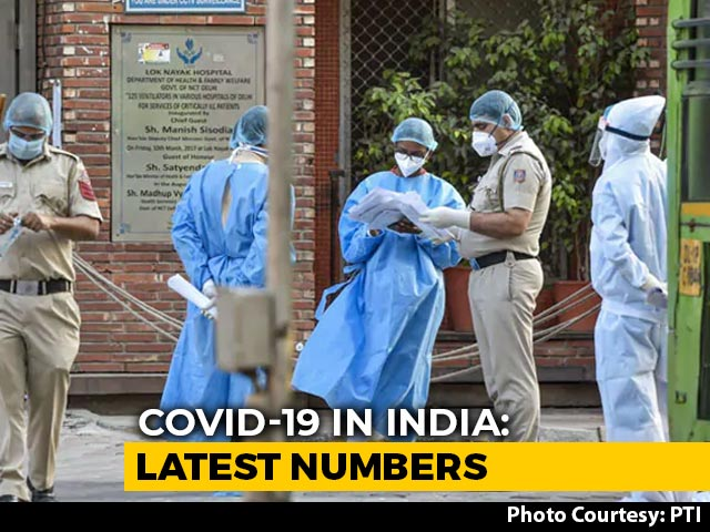 Video : 15,968 Coronavirus Cases In 24 Hours, 465 Deaths In Biggest 1-Day Jump