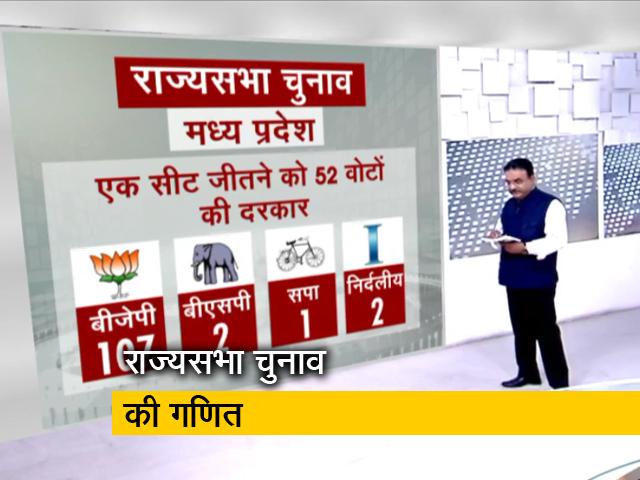 Videos : राज्यसभा की 24 सीटों के लिए मतदान