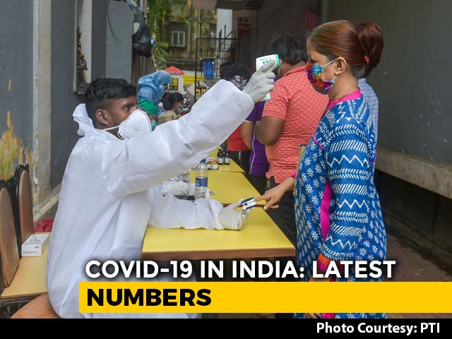 Video : Over 47,000 Covid Cases In India In Last 24 Hours; 14.83 Lakh Total Cases
