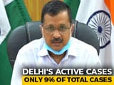 Video : Delhi At 8th Place In Active COVID Cases: Chief Minister