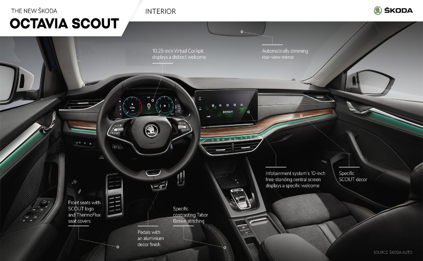 2021 Skoda Octavia Scout Unveiled