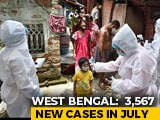 Video : Bengal Records Highest Single-Day Spike With 895 Coronavirus Cases