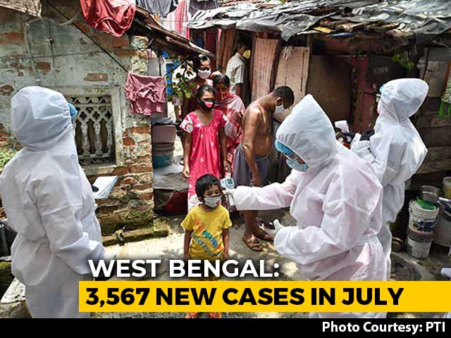 Video: Bengal Records Highest Single-Day Spike With 895 Coronavirus Cases