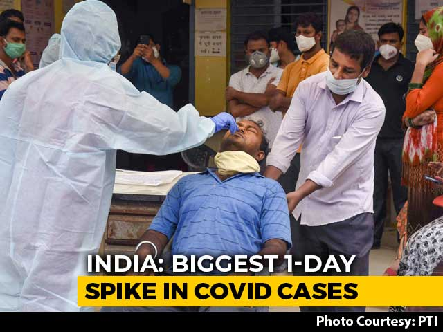 Video: Over 66,000 Coronavirus Cases In India's Highest One-Day Jump