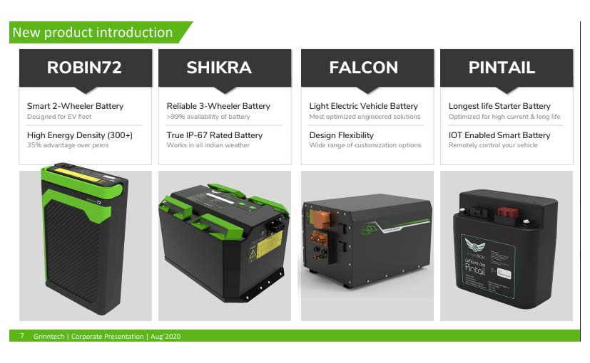 Grinntech has unveiled a range of high-tech batteries and battery management systems (BMS).